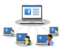 Automated Facebook Campaigns